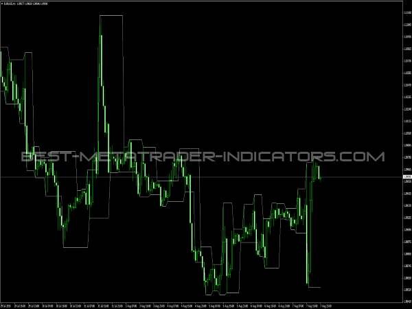Fractal dimension index forex