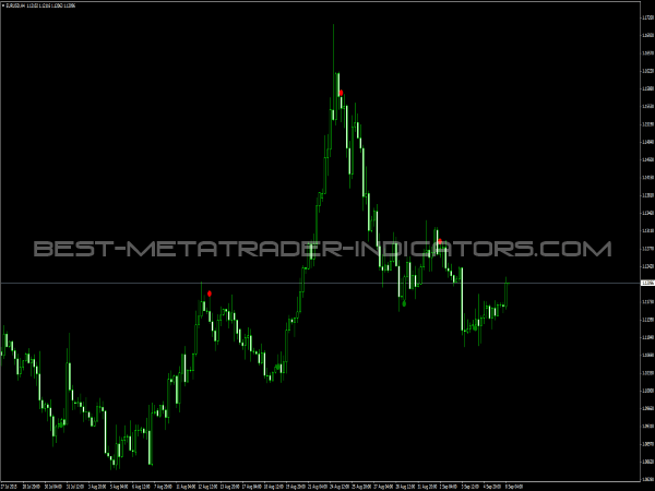 Binary Options Signal Indicator for MT4 Platform