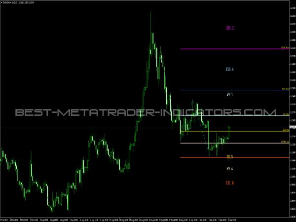Elliott wave indicator buy sell signal mt4