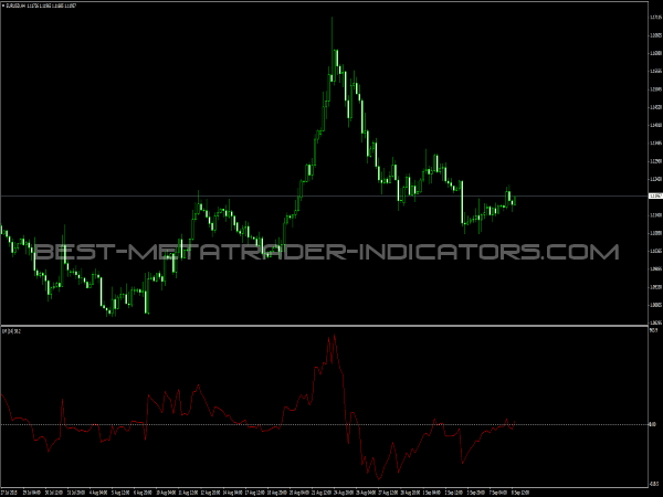 Linear Momentum » Free MT4 Indicators [mq4 & ex4] » Best-MetaTrader