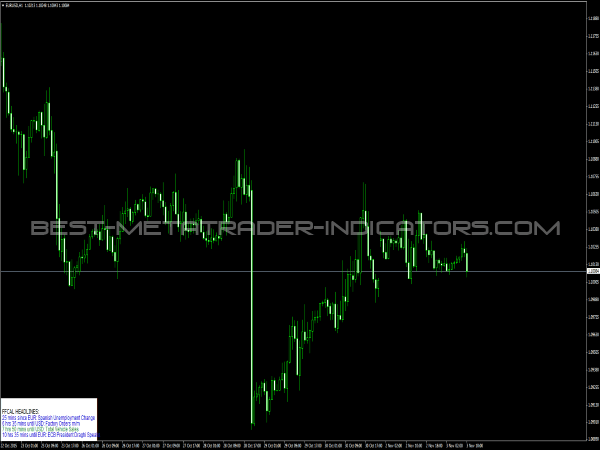 FFcal Headlines - News Indicator for MT4
