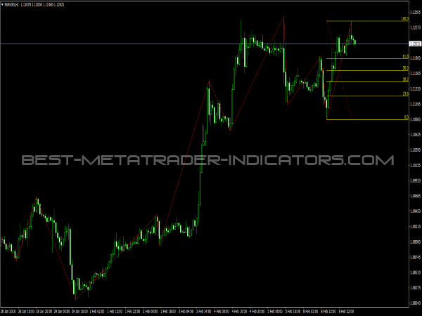 ZigZag Fibo Indicator for MetaTrader 4