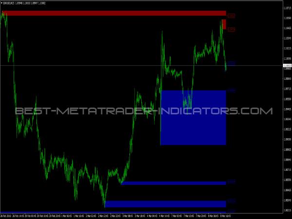Supply Demand Indicator 187 Free Mt4 Indicators Mq4 Amp Ex4