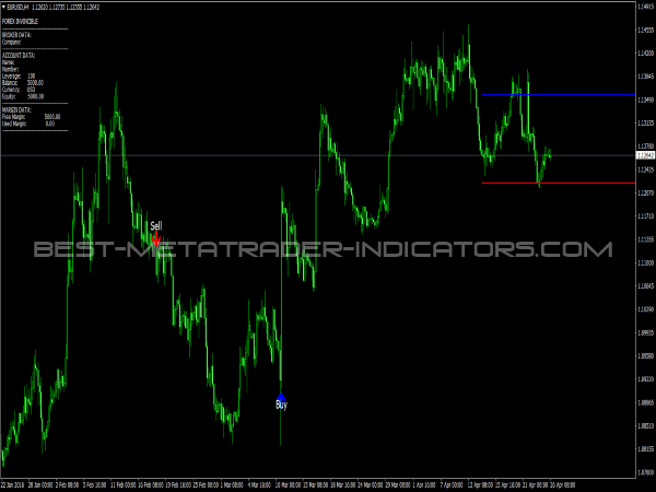 Real time forex charts download