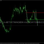 Range Breakout Indicator