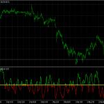 Mega FX Profit Indicator