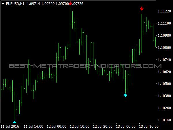 Trading signals mt4