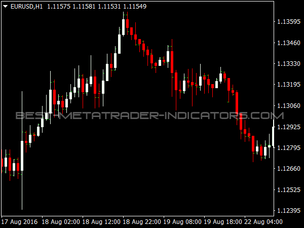 Nitro forex indicator for metatrader 4