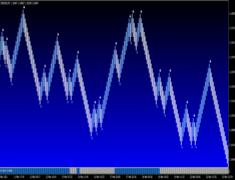NitroFX Forex Trading System
