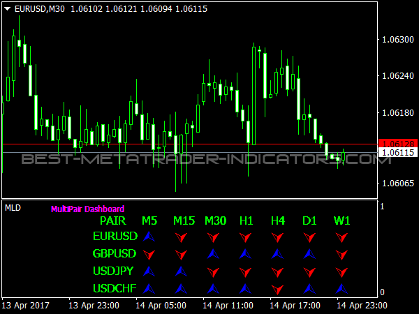 Forex dashboard free download