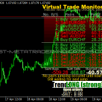 Virtual Trade Monitor