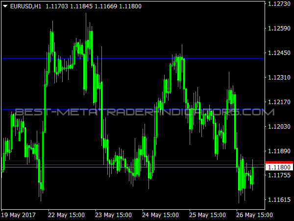 Hard Levels Indicator for MetaTrader 4