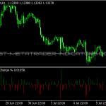 Change Indicator