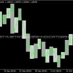 Forex market hours gmt indicator