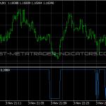 CosMod Indicator