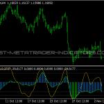 Haos Visual Indicator