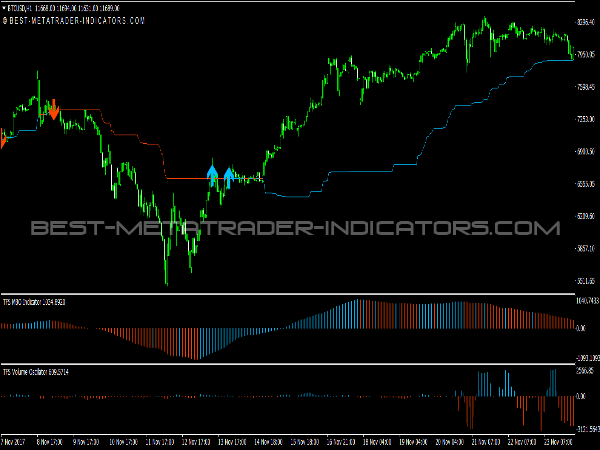 TFS Trend Following System for MetaTrader 4 & 5