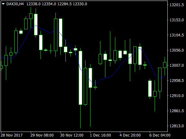 H4 forex signal 001 ex4