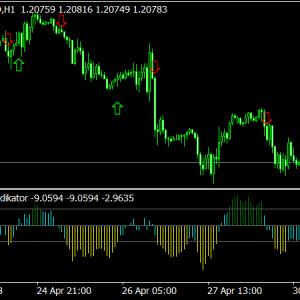 Tdfi indicator mt5