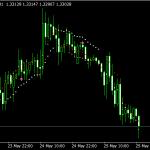 10 Minute Trader