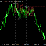 Gann SQ 9 Indicator