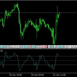 Forex simulator rectangle multi time frames