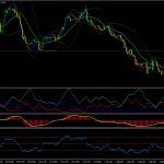 Brain Trend Trading System