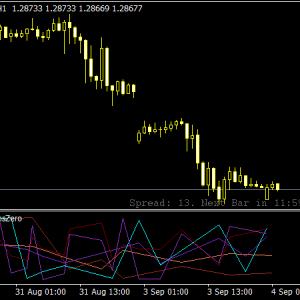 Mt4 accumulation distribution degree slope indicator