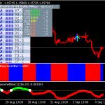 Forex Profit Supreme Meter
