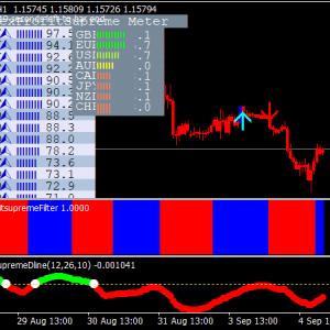 Forex profit supreme meter mq4