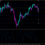 TFX Obos Scalping System