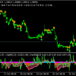 RSIx8 Index Matrix Indicator