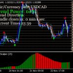 Get Profit Trading System