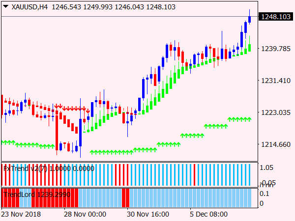 Heiken Trader System