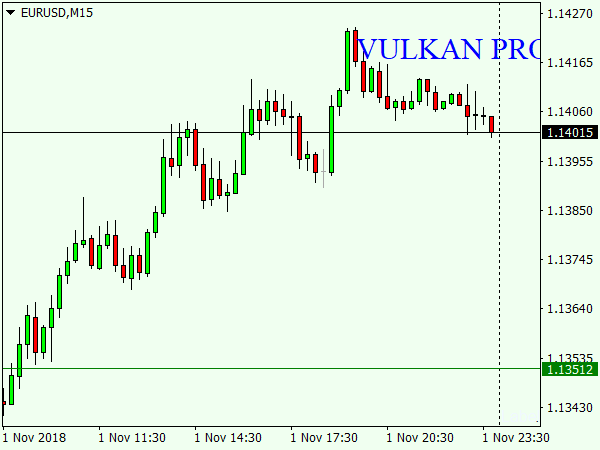 Vulkan Profit Indicator for MT4