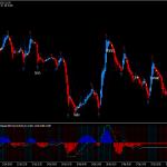 GP Reversal Trend Sistema