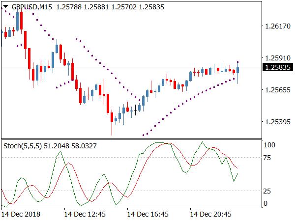 Range Market Binary System