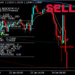 Channel Buy Sell System