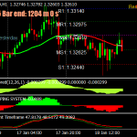 Free Scalping System