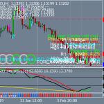 AFStar Trading System