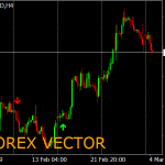 Forex Vector System