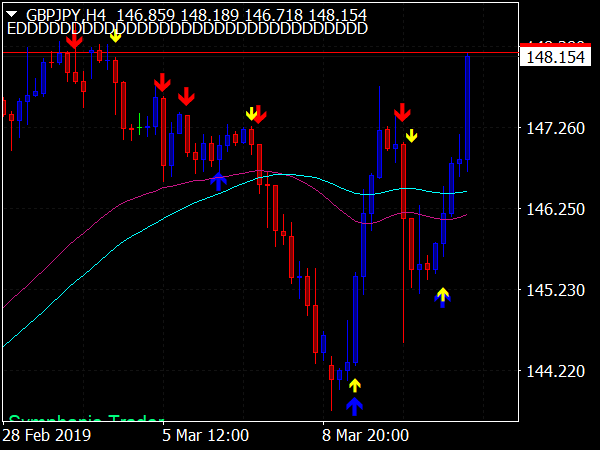 AGTS Forex System for MT4