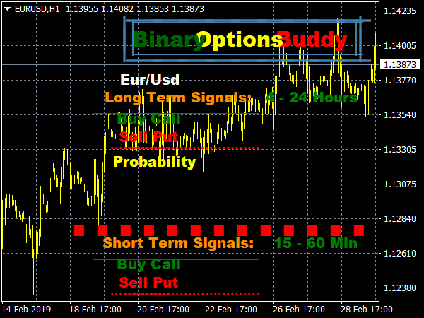 Binary Options Buddy 2.0
