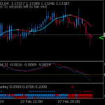 Blue Devil Trading System