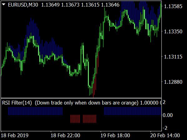 Arbitrage forex trading system