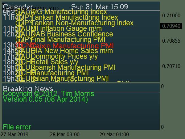 Forex News Calender