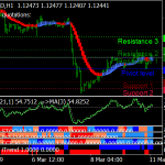 Infinity Trading System