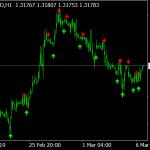 Kill Binary Signals Indicator