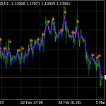 MA2 Signal Indicator