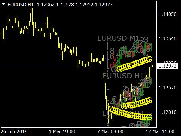 Nitro+ forex mt4 indicator
